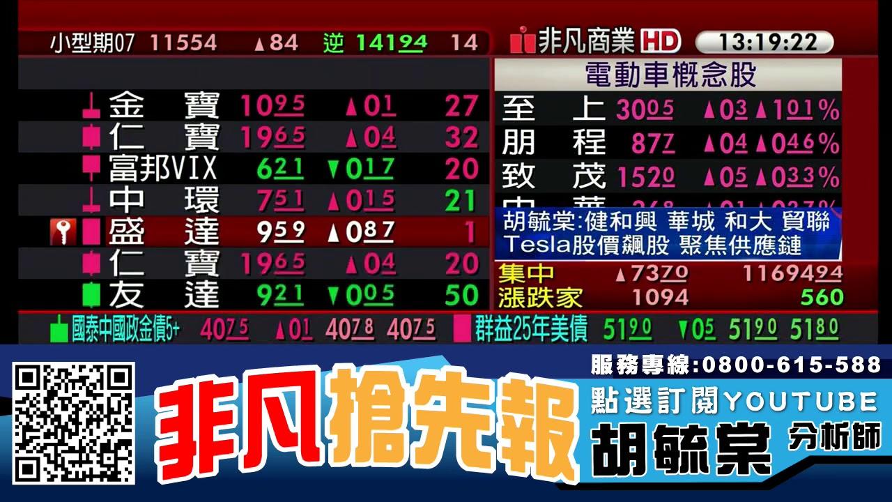 Tesla特斯拉股價飆漲 聚焦供應鏈 20200701 看過請點讚! - YouTube