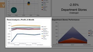 Overview: Embedded Analytics in Profitability and Cost Management video thumbnail