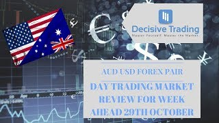 Day Trading Forex Review AUD USD Sunday 29th Oct