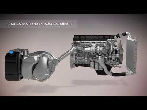 Euro 6 Engine Technology - 3D Motion Picture - Renault Trucks