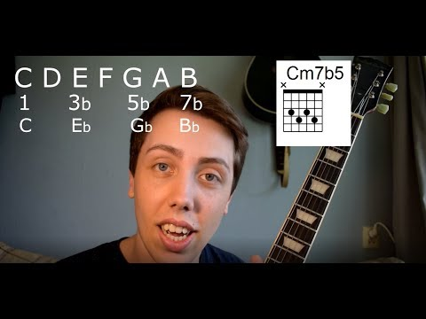 Playing Indie Guitar - The Chords