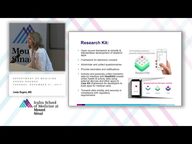 Mobile Technology in Asthma Care and Research