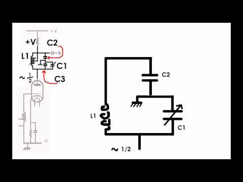 About Radio ... Part 7  A closer look at the tank circuit by Andy Davies.