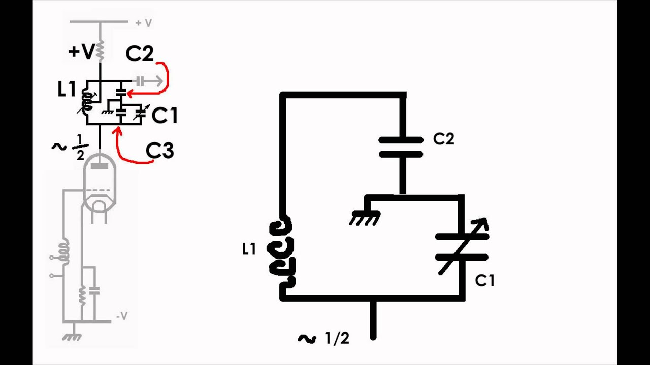 about radio part 7 a closer look at the tank circuit by andy rh youtube com