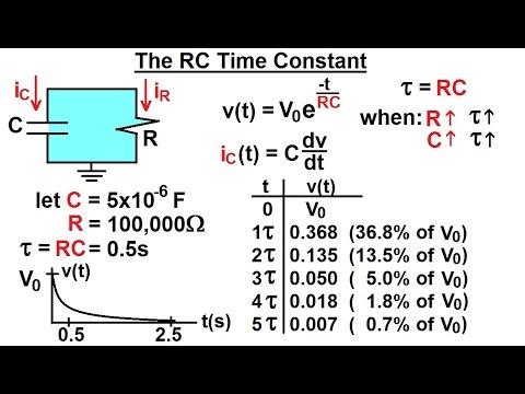 rc circuits lab report