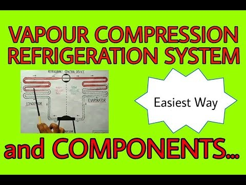 VAPOUR COMPRESSION REFRIGERATION SYSTEM 【in hindi】(episode#2) || REFRIGERATION TECH ||
