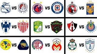 Mis PREDICCIONES para la JORNADA 9 LIGA MX torneo APERTURA 2019