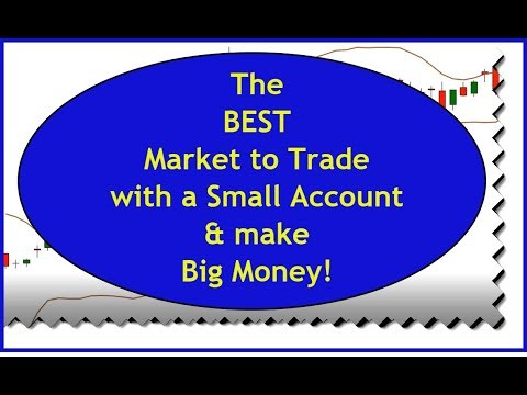 Options Trading Explained & Why It's the BEST Market to Trade!