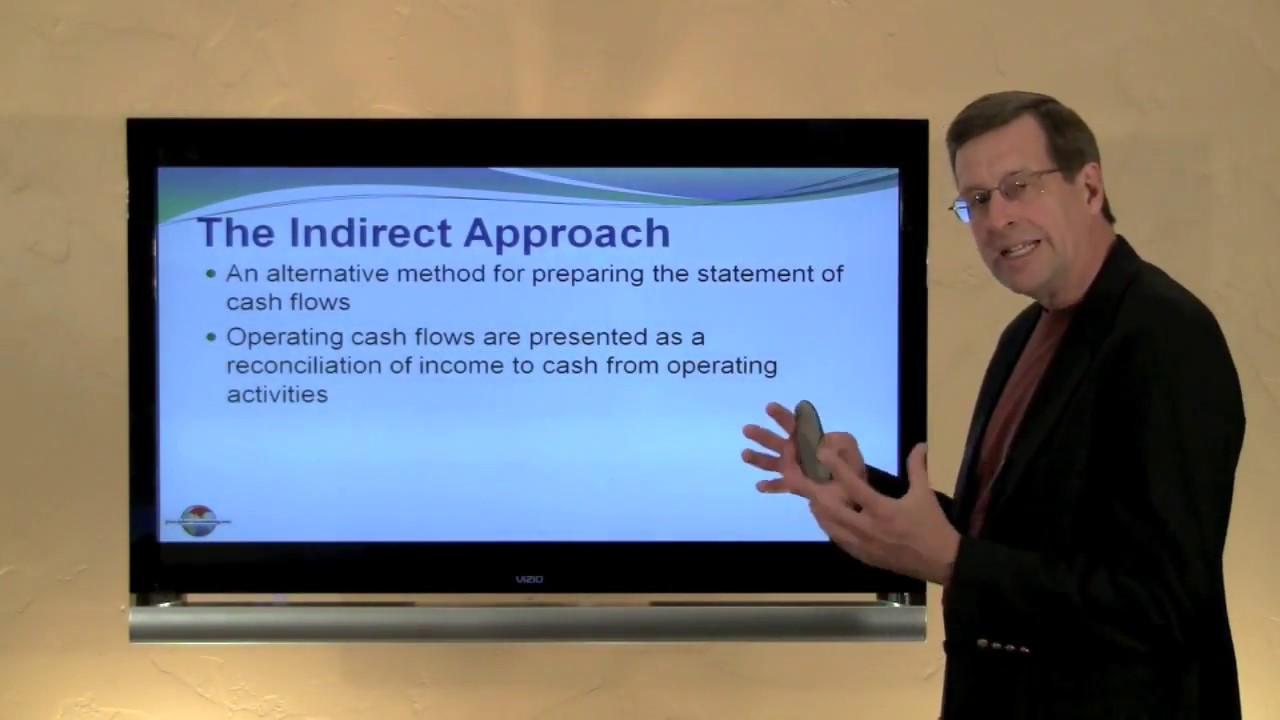 cash flow statements indirect method Cash flow construction indirect method statement of cash flows charles mulford invesco chair and professor of accounting scheller college of business.