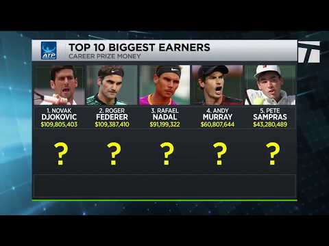 Top 10 All-Time Men's Tennis Prize Money Leaders