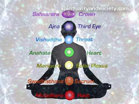Personal Energy Field & Chakras