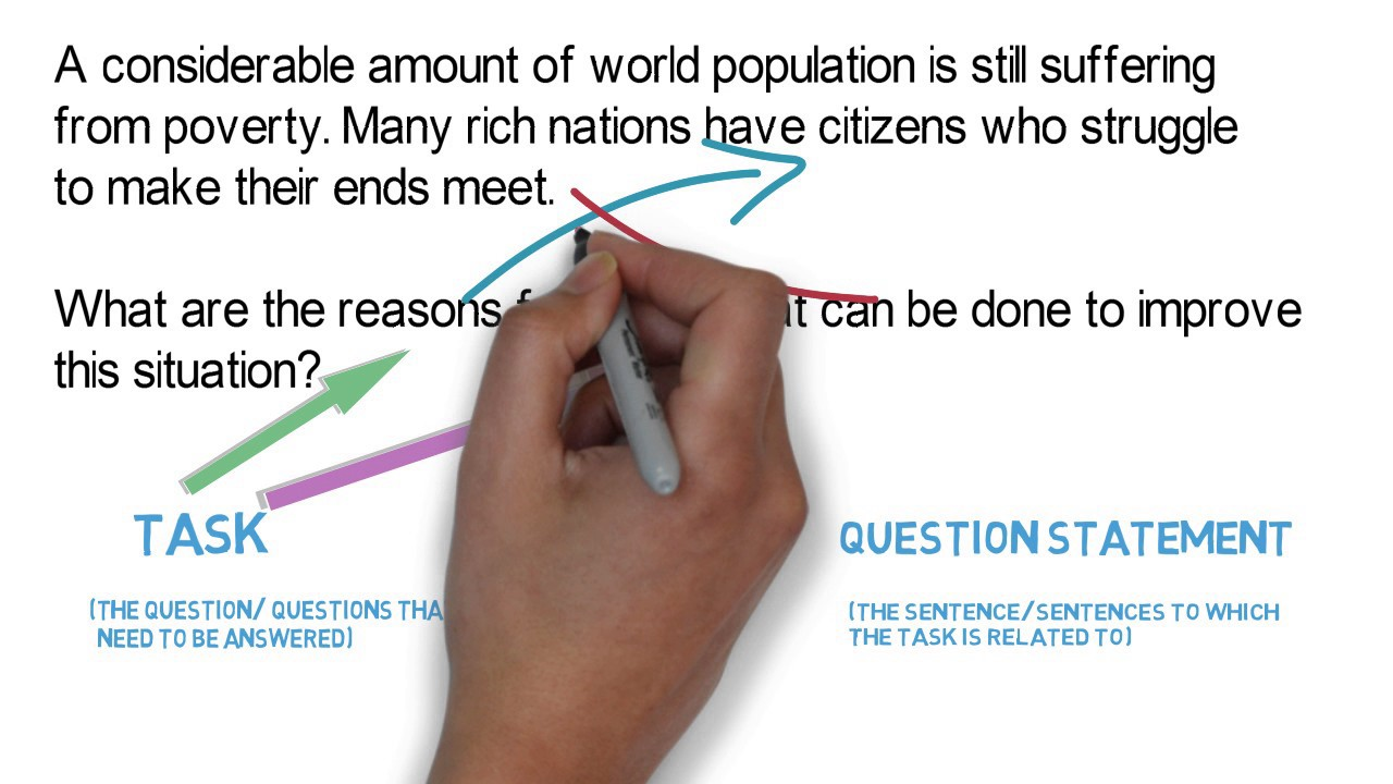ielts essay task 2 problems of overpopulation How to write a problem-solution essay in ielts task 2 to be taken to tackle this problem sample essays overpopulation of urban areas has.