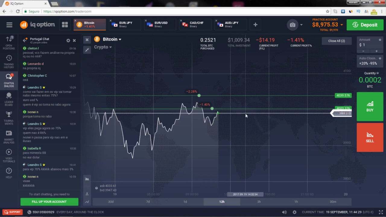 Investir in bitcoin