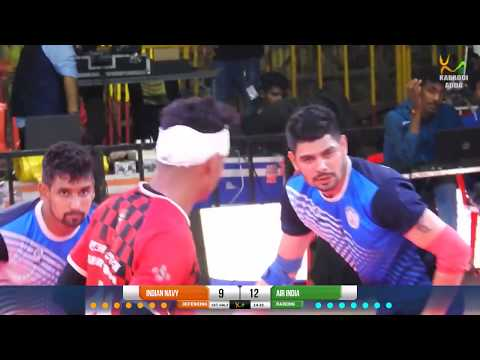 Kabaddi Live Score News Schedule Pro Kabaddi Today Match