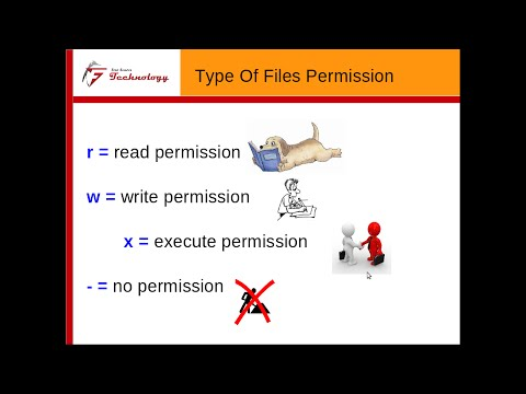 linux file permission by freesource technology (read,write,executive,acl,suid,sgid,stickybit )
