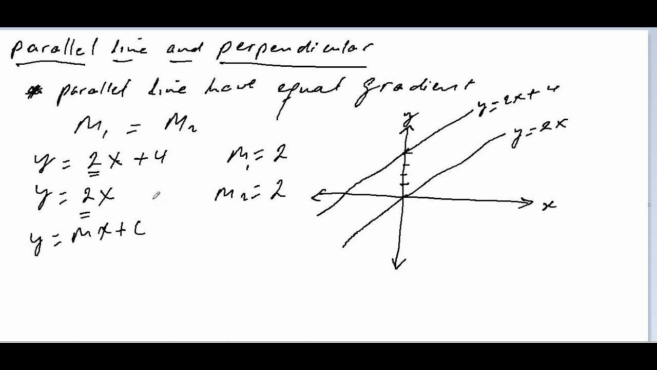 xisaab algebra (straight line equation part 4) - YouTube