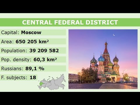Federal districts of Russia
