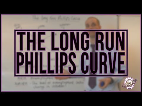 Long Run Phillips Curve (3 of 4)