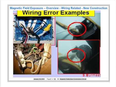 EMF Webinar 2   Reducing AC & Magnetic Fields