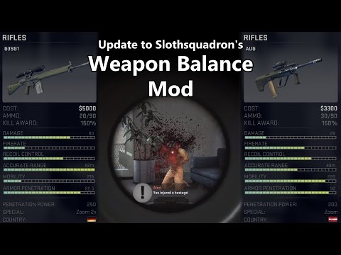 We need Slothsquadron working for valve or his weapon mod implemented. (3kliksphilip sep 2015 video about v1.1)