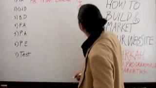 Hoe het Bouwen van een Corporate e-Commerce Website: Informatie-Architectuur 1a. Sparkah.com