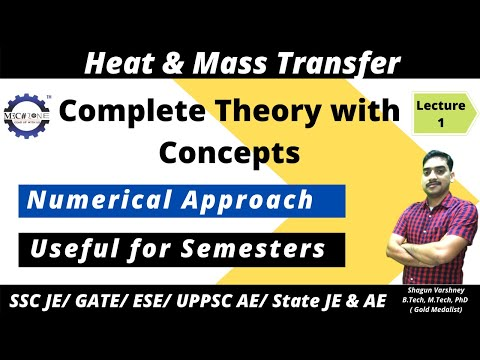 basics of heat transfer lecture 1 :  Conduction, Convection and Radiation