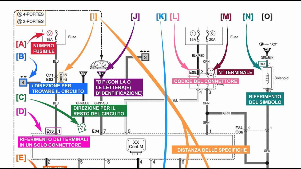 Schema Impianto Elettrico Suzuki Jimny : Tutorial lettura schemi elettrici originali suzuki youtube