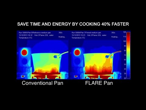 FLARE Cookware - Save Time and Energy by Cooking 40% Faster