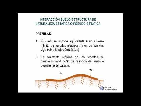 El Coeficiente De Balasto En Análisis Con Interacción Suelo