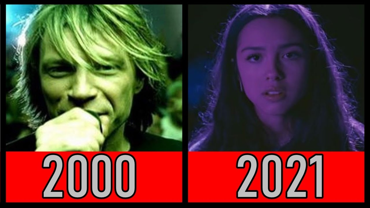 Top 5 Most Watched Music Videos Each Year (2000-2021)