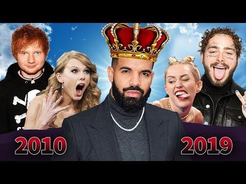 Artist Of The Decade 2010 - 2019  | Taylor Swift, Ed Sheeran, Drake, Miley Cyrus, Post Malone & more