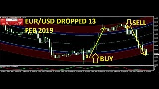 EUR/USD GBP/USD trade Best Forex Trading System 13 FEB 2019 Review -forex trading systems that work