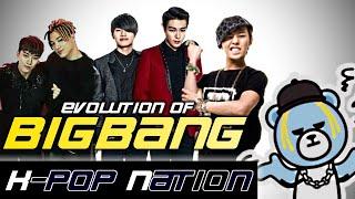 Evolution / History of BIGBANG songs (MEGAMIX) (MASHUP)