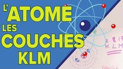 Modèle Atomique et Couches Électroniques KLM - Mathrix