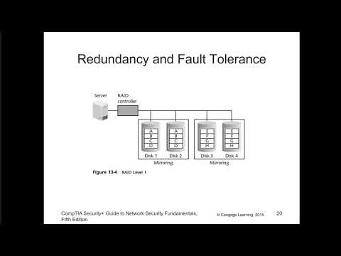 CompTIA Security+ - Chapter 13 - Business Continuity