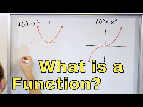 06 - What Is A Function In Math? (Learn Function Definition, Domain & Range In Algebra)