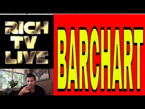 Barchart.com Top Stocks To Own - Top 1% Signal Strength - New Recommendations - Trendspotter 🚀