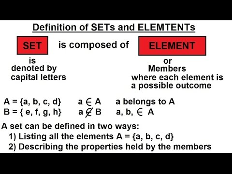 Empty Set Or Null Set and Equal Sets (examples, solutions, videos)