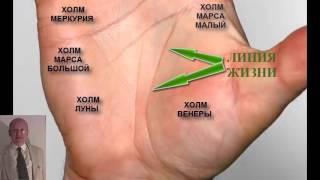 Не паникуйте! Увидели не благоприятный знак на руках? Посмотрите знаки защиты. Хиромантия. #1