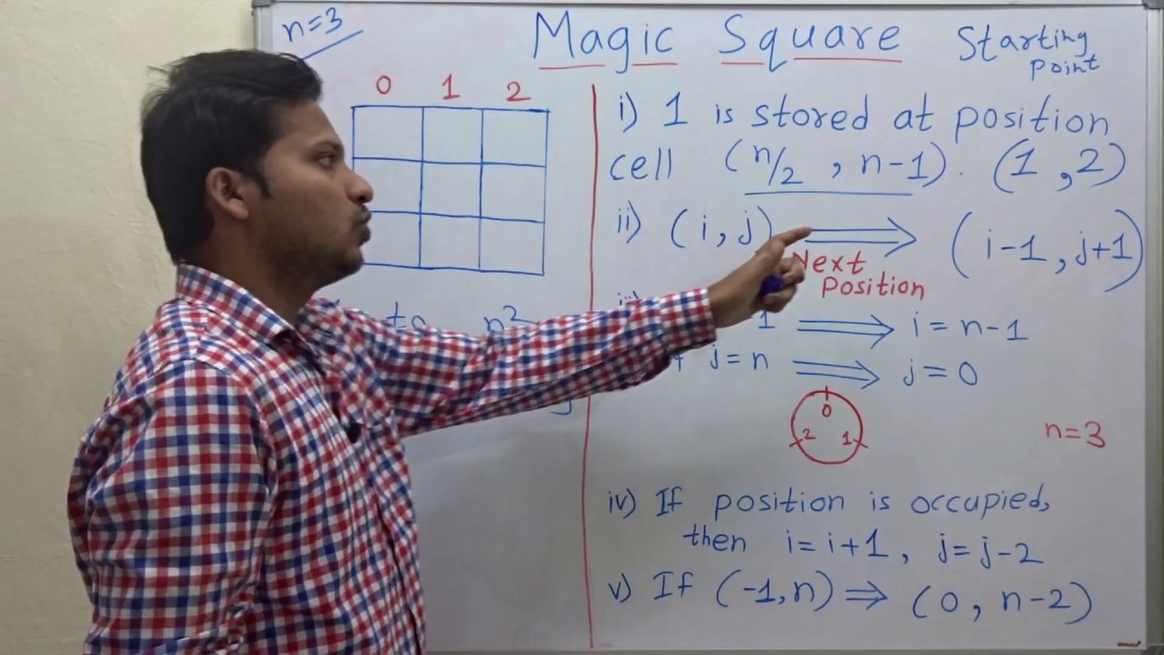 magic square 3x3 java code