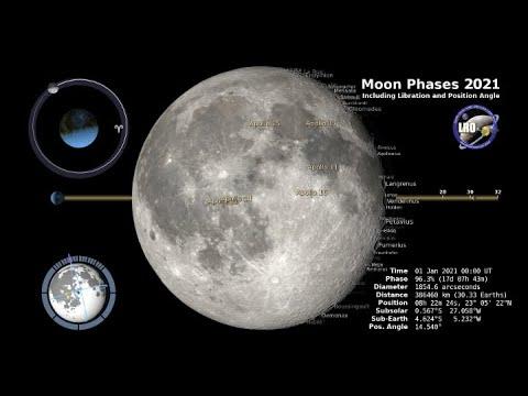 Moon Phases 2021 – Northern Hemisphere – 4K