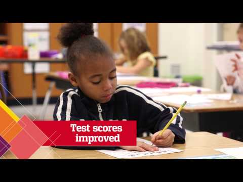 direct instruction model lesson plan