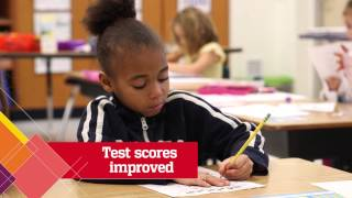 The Impact of Direct Instruction on Math and Reading at Kment Elementary School