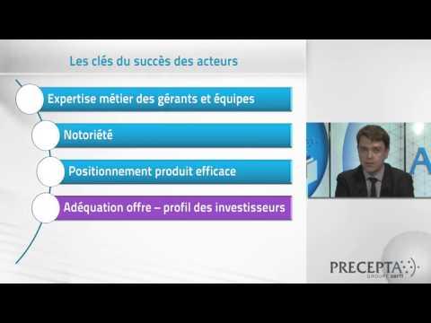Precepta, Le marché de l'asset management en France