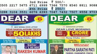 Buy lottery online-http://bit.ly/karmalottery karma online lottery,online play in west bengal,nagaland state playing,online ticket bo...