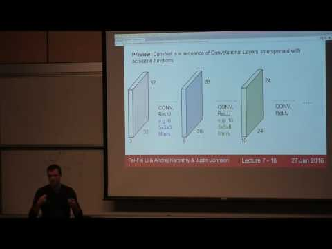 CS231n Lecture 7 - Convolutional Neural Networks