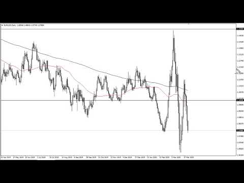 EUR/USD Technical Analysis for April 06, 2020 by FXEmpire