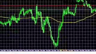 Видео обзор стратегии для торговли на Forex 3 ducks Forex Три утки