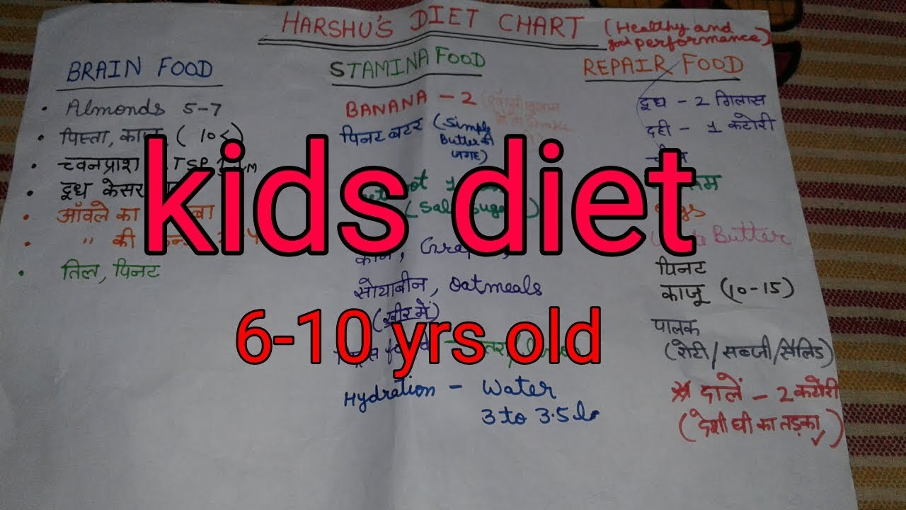 Kids diet..some super food, MAKE STRONG MENTELY AND PHYSICALLY,Child food chart.. RobiNeetu vlogs