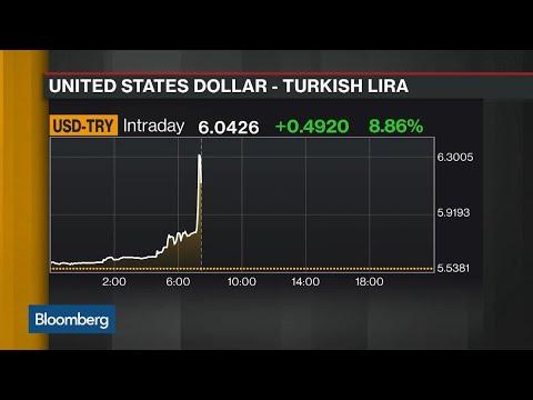 Turkish Lira Hits All-Time Low